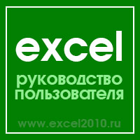 Microsoft Project — компьютеризованный мир управления проектами